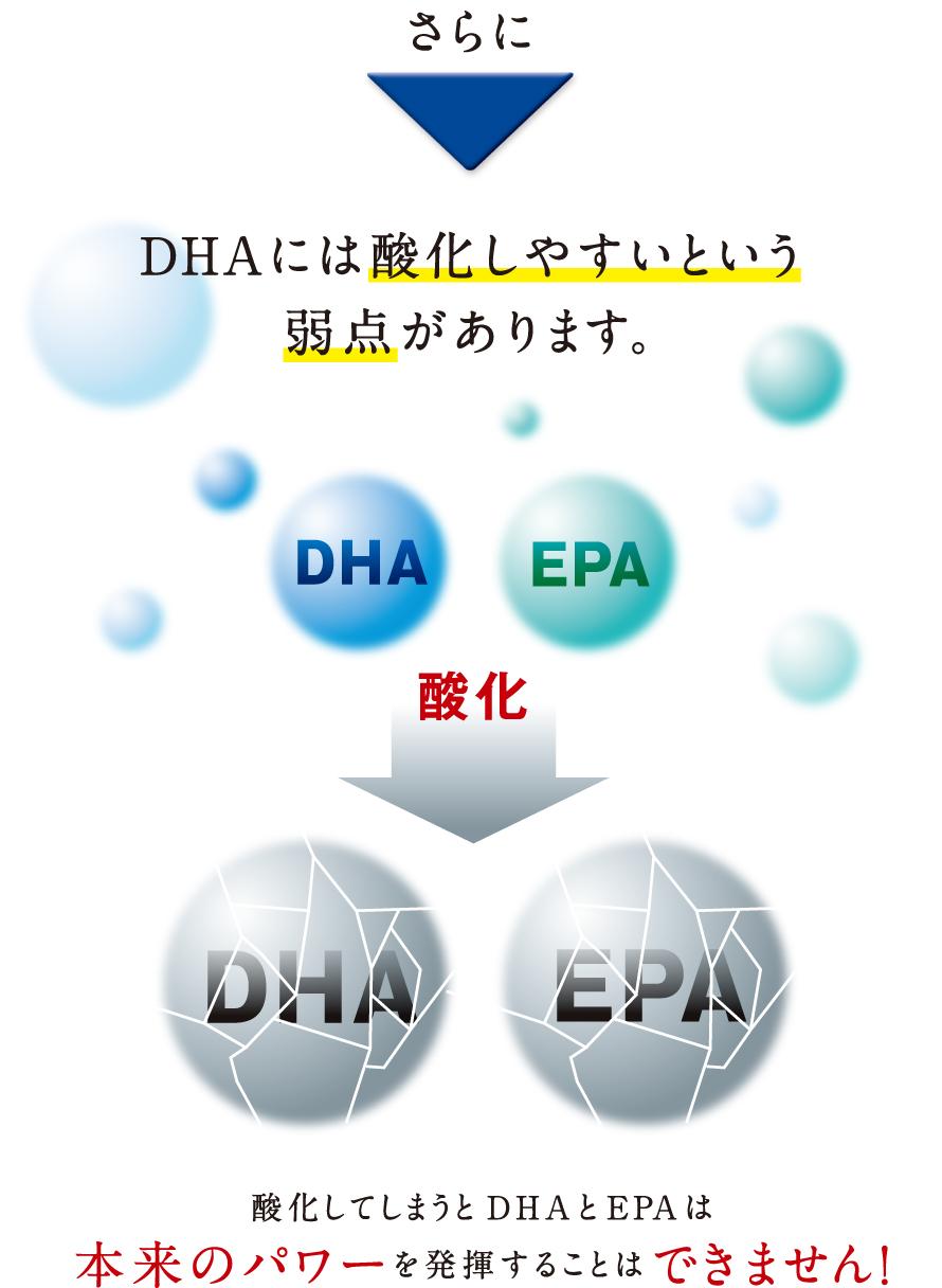 さらにDHAには酸化しやすいという弱点があります。酸化してしまうとDHAとEPAは本来のパワーを発揮することはできません!