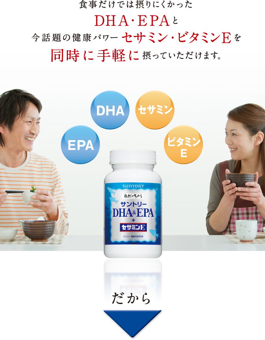 食事だけでは摂りにくかった DHA・EPAと今話題の健康パワーセサミン・ビタミンEを同時に手軽に摂っていただけます。だから