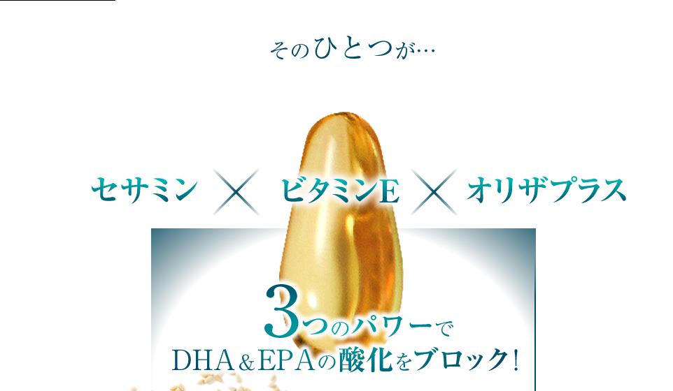 そのひとつが…セサミン×ビタミンE×オリザプラス 3つのパワーでDHA&EPAの酸化をブロック!