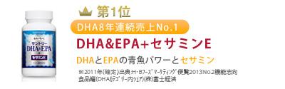女性/30代以下:第1位:DHA8年連続売上No.1※「DHA&EPA+セサミンE」DHAとEPAの青魚パワーとセサミン※2011年(確定)出典:H・Bフーズマーケティング便覧2013No.2機能志向食品編(DHAカテゴリー内シェア)(株)富士経済