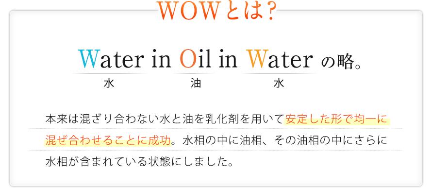 WOWとは? Water in Oil in Water の略。 本来は混ざり合わない水と油を乳化剤を用いて安定した形で均一に混ぜ合わせることに成功。水相の中に油相、その油相の中にさらに水相が含まれている状態にしました。