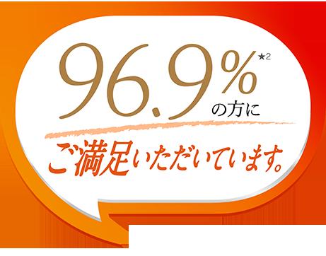 リピート希望!96.4%
