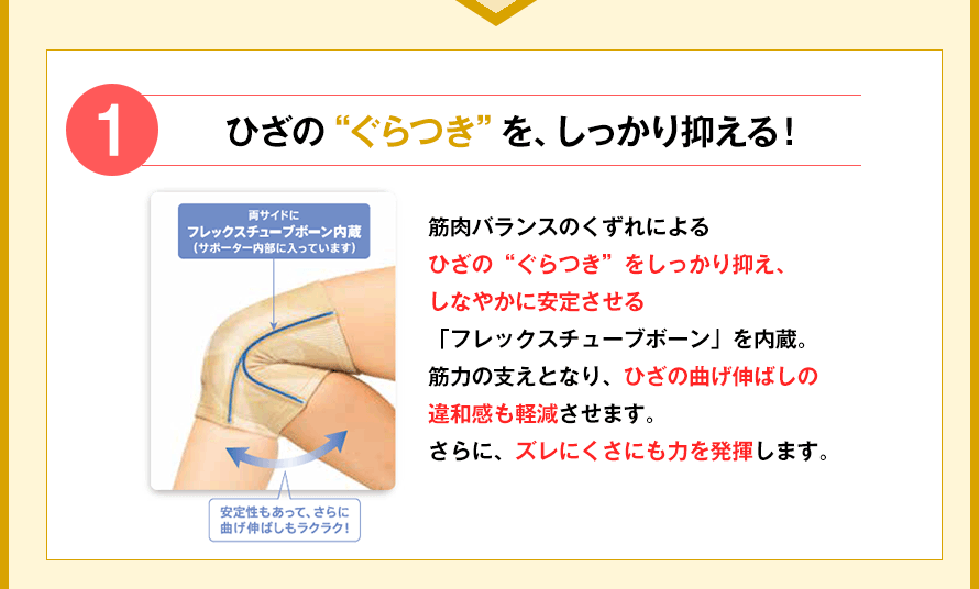 """1 ひざの""""ぐらつき""""を、しっかり抑える!  筋肉バランスのくずれによるひざの""""ぐらつき""""をしっかり抑え、しなやかに安定させる「フレックスチューブボーン」を内蔵。筋力の支えとなり、ひざの曲げ伸ばしの違和感も軽減させます。さらに、ズレにくさにも力を発揮します。  両サイドにフレックスチューブボーン内蔵(サポーター内部にはいっています)  安定性もあって、さらに曲げ伸ばしもラクラク!"""