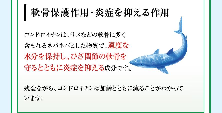 軟骨保護作用・炎症を抑える作用 コンドロイチンは、サメなどの軟骨に多く含まれるネバネバとした物質で、適度な水分を保持し、ひざ関節の軟骨を守るとともに炎症を抑える成分です。残念ながら、コンドロイチンは加齢とともに減ることがわかっています。