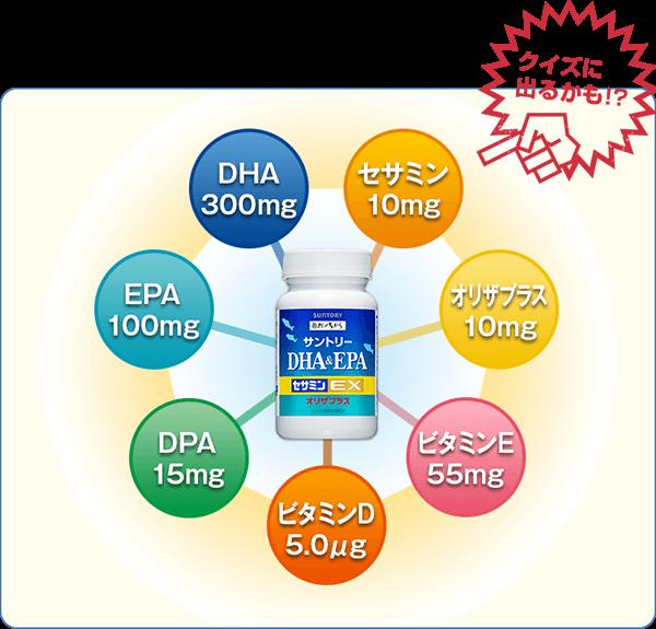 クイズに出るかも!? DHA300mg セサミン10mg オリザプラス10mg ビタミンE55mg ビタミンD5.0μg DPA15mg EPA100mg だから、