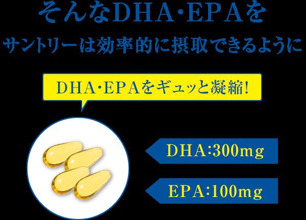 そんなDHA・EPAを サントリーは効率的に摂取できるように DHA・EPAをギュッと凝縮! DHA:300mg EPA:100mg