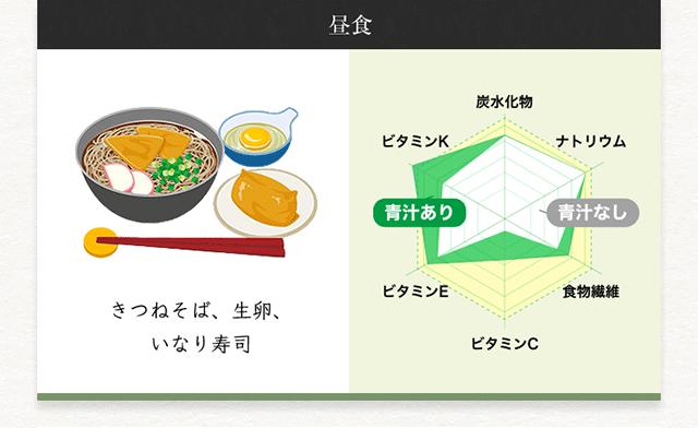 【昼食】きつねそば、生卵、いなり寿司