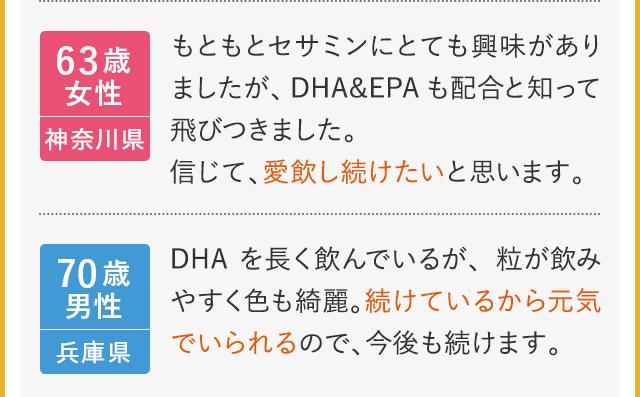 63歳女性 神奈川県 もともとセサミンにとても興味がありましたが、DHA&EPAも配合と知って飛びつきました。信じて愛飲し続けたいと思います。 70歳男性 兵庫県 DHAを長く飲んでいるが、粒が飲みやすく色も綺麗。続けているから元気でいられるので、今後も続けます。