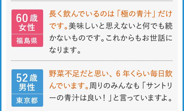 60歳女性 福島県 長く飲んでいるのは「極の青汁」だけです。美味しいと思えないと何でも続かないものです。これからもお世話になります。 52歳男性 東京都 野菜不足だと思い、6年くらい毎日飲んでいます。周りのみんなも「サントリーの青汁は良い!」と言っていますよ。