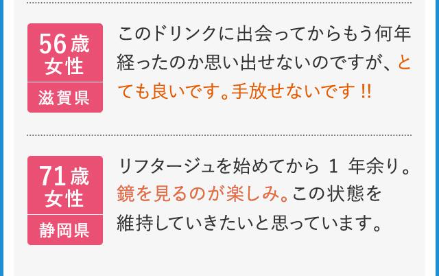 56歳女性 滋賀県 このドリンクに出会ってからもう何年経ったのか思い出せないのですが、とても良いです。手放せないです!! 71歳女性 静岡県 リフタージュを始めてから1年余り。ハリと潤いのある毎日を過ごしています。鏡を見るのが楽しみ。この状態を維持していきたいと思っています。